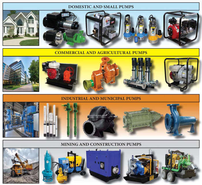 View Finsbury Pumps Products